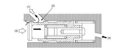 12 4 1 24 - Схема работы гидроусилителя рулевого управления
