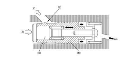 12 4 1 26 - Схема работы гидроусилителя рулевого управления