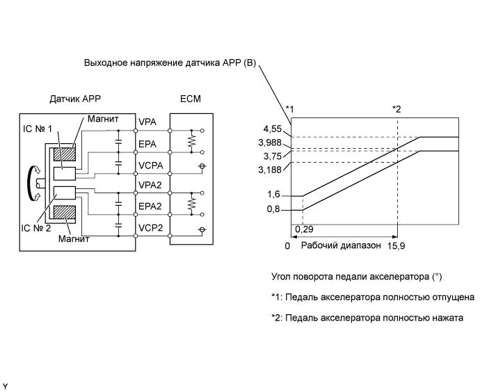 Схема педали дроссельной заслонки 1AZ-FE TOYOTA RAV4 / ACA30, 33, 38 ALA30
