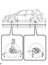 Регулировка углов установки передних колес