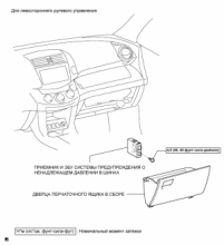 ЭБУ системы предупреждения о ненадлежащем давлении в шинах (с приемником)
