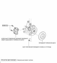 Болт крепления переднего колеса к ступице
