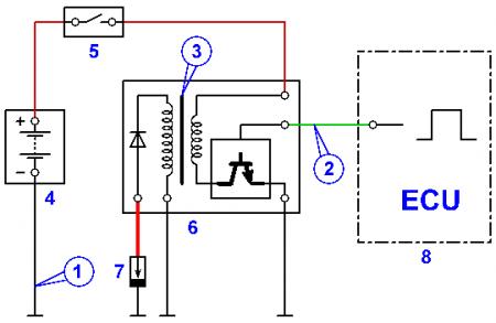 Схема системы индивидуального
