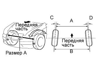 Как сделать схождение передних колес своими руками