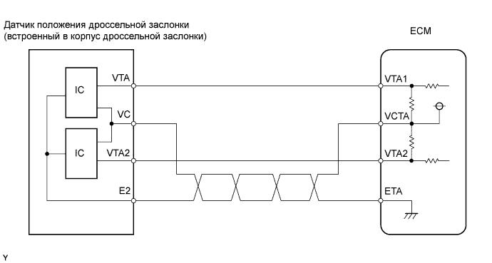 p0220 неисправность датчика положения дроссельной заслонки опель
