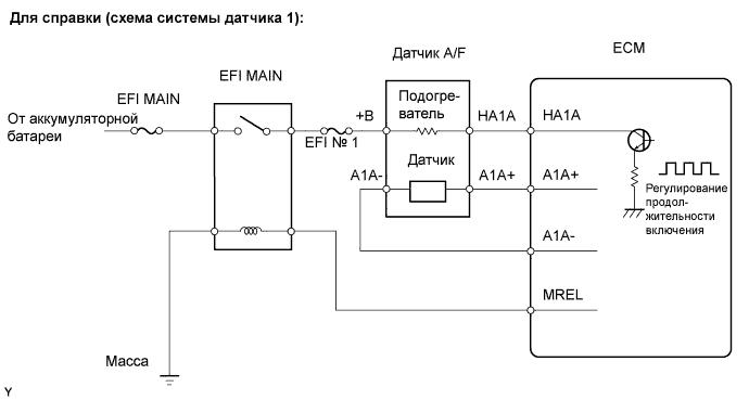 Устранение ошибки P0031 P0032 SFI 1AZ-FE TOYOTA RAV4 / ACA30