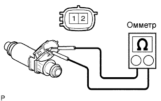 Топливная форсунка 1AZ-FE Проверка