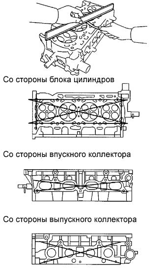 Головка блока цилиндров двигателя 1AZ-FE Проверка