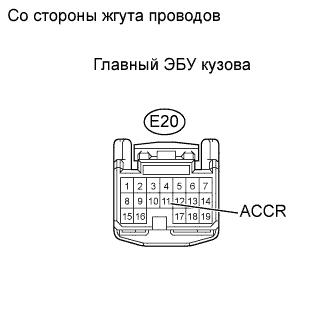 B2276    Неисправность в цепи сигнала ACCR