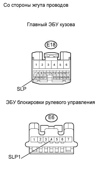 B2285 Неисправность в цепи сигнала положения блокировки рулевого управления B2288 Неисправность в цепи сигнала блокировки рулевого управления