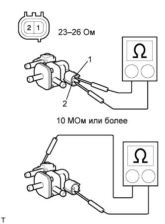 Электровакуумный клапан.  Проверка