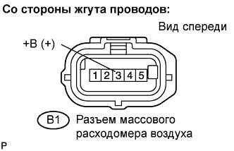 Устранение ошибки P0100 P0102 P0103 SFI 1AZ-FE