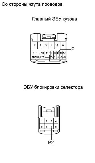 """B2281    Сбой сигнала """"P"""""""