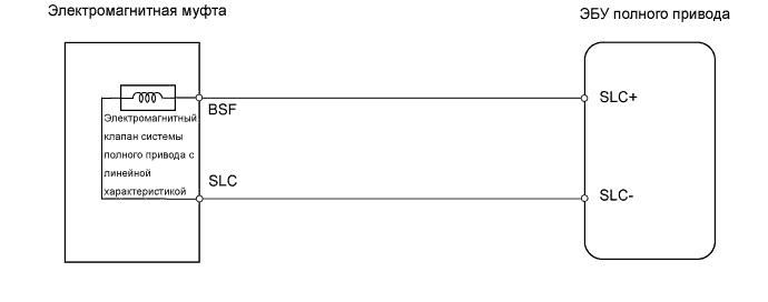 C1298/98    Цепь электромагнитного клапана с линейной характеристикой