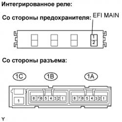 Устранение ошибки P2195 P2196 SFI 1AZ-FE