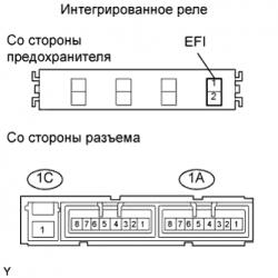 Интегрированное реле SFI 1AZ-FE