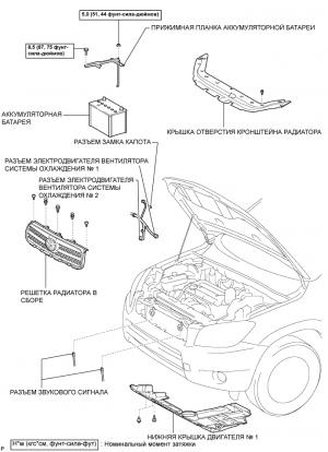 Электродвигатель ветилятора системы охлаждения