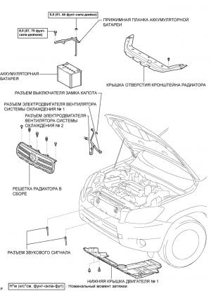 Радиатор системы охлаждения 1AZ-FE