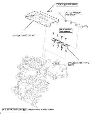 Система зажигания 1AZ-FE Катушка зажигания