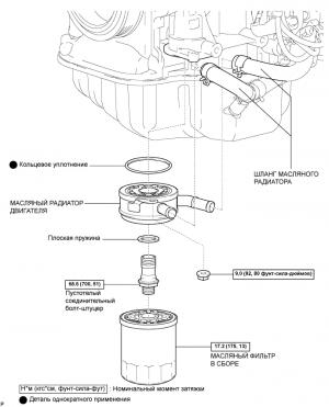 Система смазки 1AZ-FE Масляный радиатор