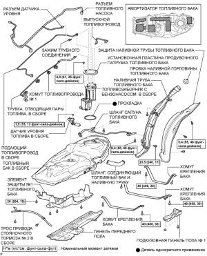 Топливный бак RAV4 1AZ-FE Узлы и детали