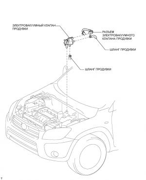 Электровакуумный клапан. Система снижения токсичности 1AZ-FE Снятие