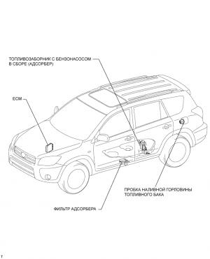 Расположение деталей Системы снижения токсичности отработавших газов