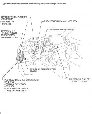 Система посадки и запуска. Схема и описание системы