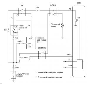 Цепь управления топливным насосом SFI двигателя 1AZ-FE