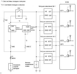 Устранение ошибки P0300 P0301 P0302 P0303 P0304 SFI 1AZ-FE