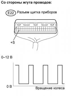 Устранение ошибки P0500 SFI 1AZ-FE
