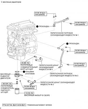 Блок двигателя 1AZ-FE Разборка