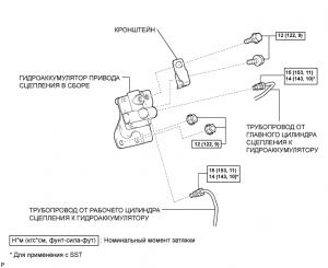 Гидроаккумулятор привода сцепления 2AZ-FE