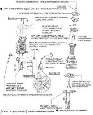Передний амортизатор с цилиндрической винтовой пружиной