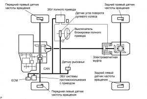 Описание системы, схема, расположение деталей