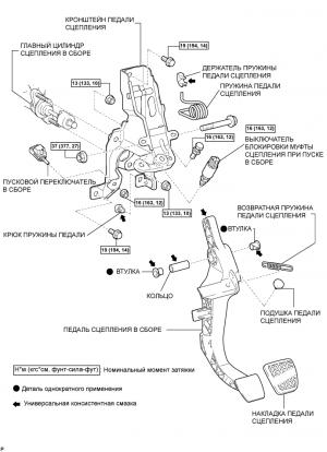 Педаль сцепления (для правостороннего рулевого управления)