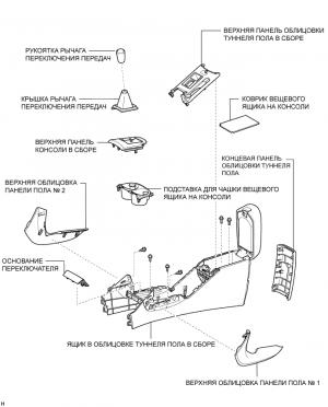 Трос механизма переключения передач