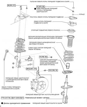 Передний амортизатор с цилиндрической винтовой пружиной (для спортивной комплектации)