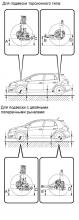 Регулировка углов установки передних колёс