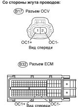 Устранение ошибки P0010 TOYOTA RAV4 / ACA30, ACA33, ACA38 ALA30