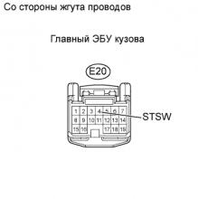 B2275    Сбой контроля STSW