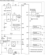 Схема системы SFI 1AZ-FE