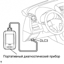 Проверка двигателя 1AZ-FE
