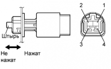 """P0724 Высокий уровень сигнала в цепи выключателя тормоза """"B"""""""
