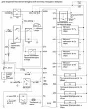 Система подачи топлива Схема системы