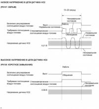 Устранение ошибки P0136 SFI 1AZ-FE