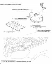 Топливная форсунка 1AZ-FE Узлы и детали