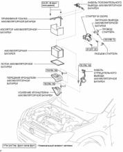 Стартер Toyota RAV4 Узлы и детали