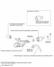 Главный цилиндр сцепления (для правостороннего рулевого управления)