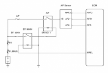 P0031 Oxygen (A/F) Sensor Heater Control Circuit Low (Bank 1 Sensor 1)